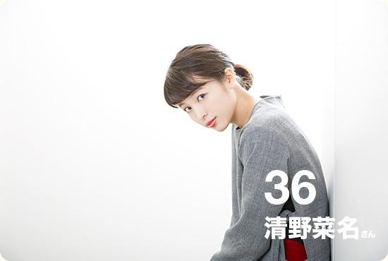 VOL.36 清野菜名さん